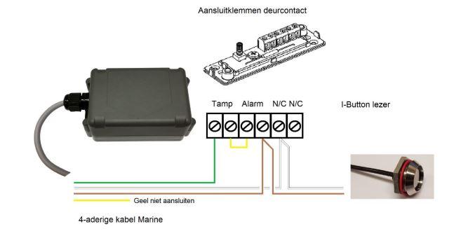Aansluitschema IButton op GeoLocker Marine